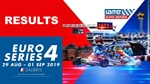 RESULTS: Round 4 Euro Series 2019 – Salbris France