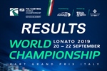 Results: FIA Karting World Championship - KZ, FIA Karting International Super Cup (KZ2) & FIA Karting Academy Trophy at Lonato