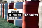 Results of the Rotax Max Challenge Trophy Winter Cup at Circuito Karting Campillos