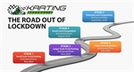 Karting Australia maps the road out - from COVID-19 Lockdown to Full Competition Karting