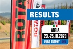 Results: Round 3 of the Rotax Max Euro Trophy Round 3 at Adria