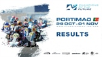 Results of the final round of Champions of the Future in Portimao