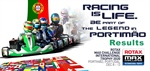 Results: Rotax MAX Challenge International Trophy 2020 at Portimão