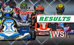 Results: First round of the WSK Super Master Series at Adria International Raceway