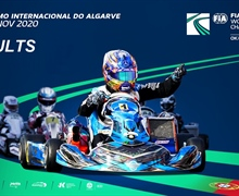 Results of the FIA Karting World Championship - OK & Junior