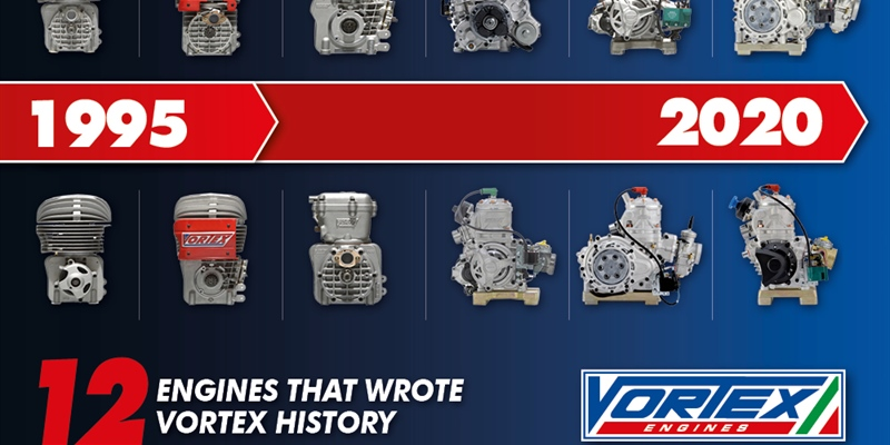 12 Engines That Wrote Vortex History