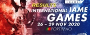 The results of the International IAME Games
